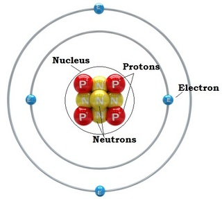 原子.jpg